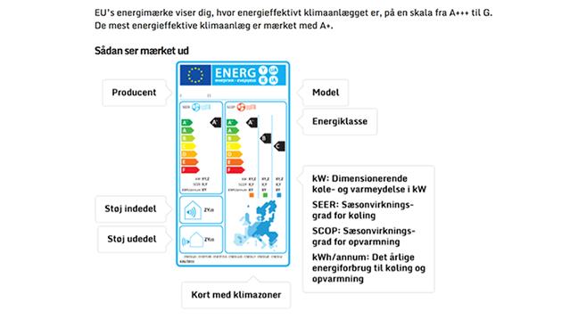 EU´s energimærke viser hvor energieffektiv dit klimaanlæg og varmepumpe er.